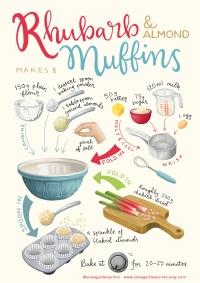 Rhubarb_Muffins